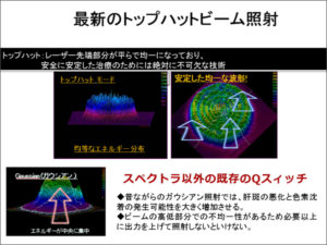 高品質ビーム トップハット安定型&パルス幅